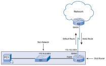 network stub